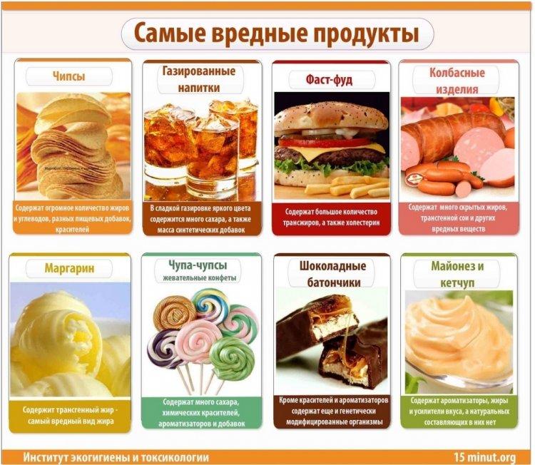 Правильное питание при инфаркте миокарда. Полезные и опасные продукты при инфаркте миокарда