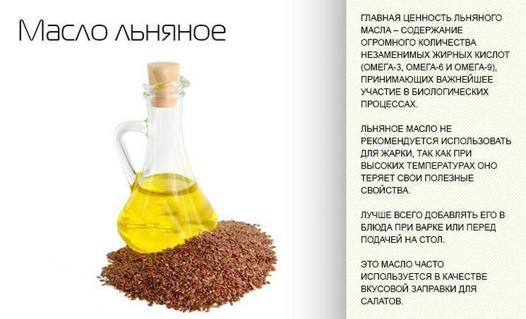 Лен от холестерина: рецепты, как принимать семена льна при повышенном холестерине