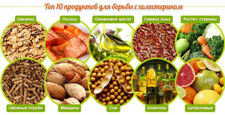 Изображение - Укроп мед и валерьянка от суставов sosudi-info-3_750x383