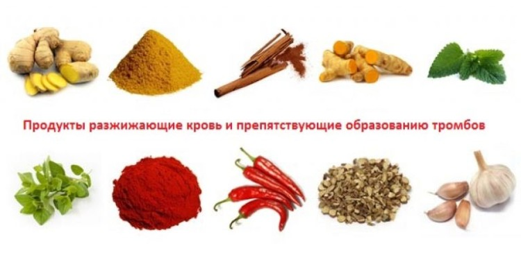 Продукты загущающие и разжижающие кровь