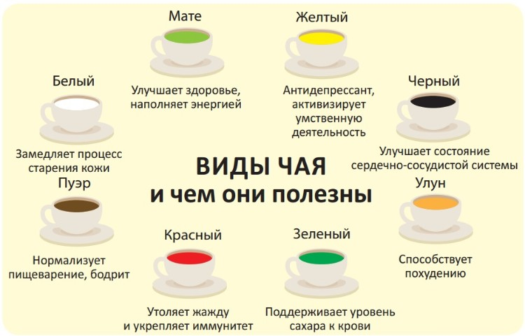 Чай от усталости