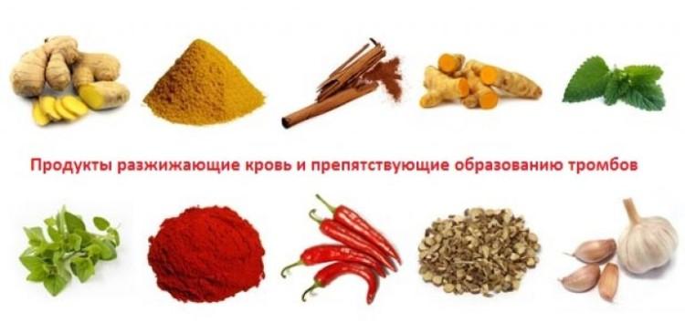Продукты разжижающие кровь таблица