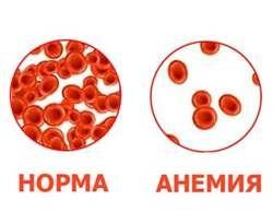 Как повышаю гемоглобин у ребенка